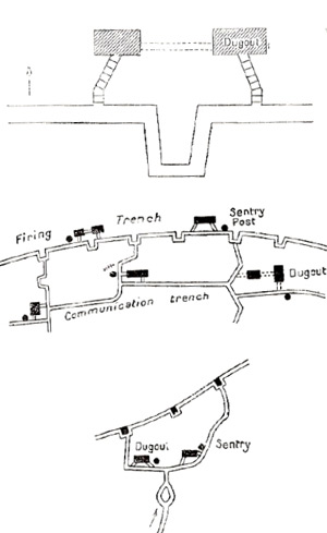 Layout of shelters